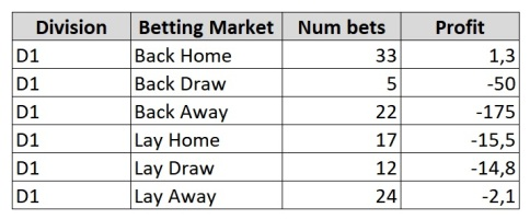 betting_markets_matchday_1_10
