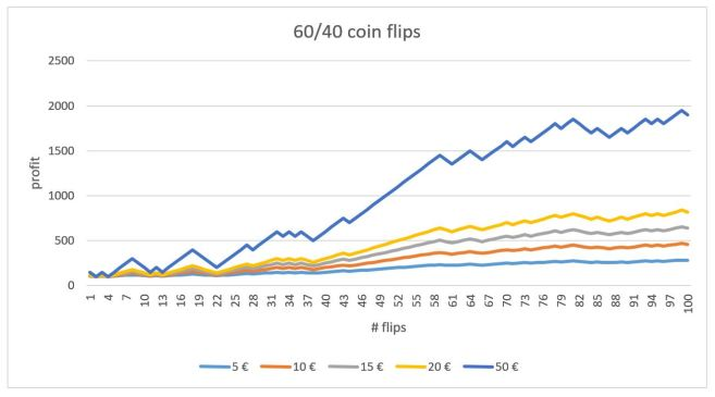 coin_flip_simulation_1