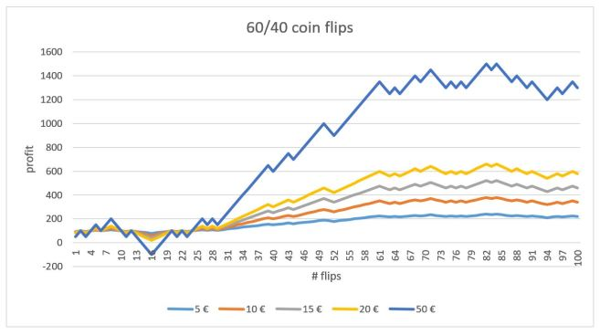 coin_flip_simulation_2