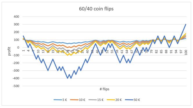 coin_flip_simulation_3